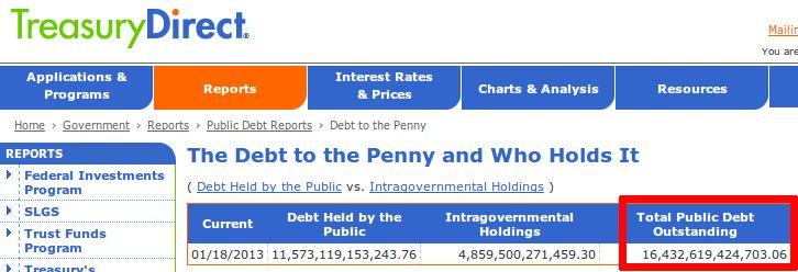 Bildquelle: Screenshot-Ausschnitt www.treasurydirect.gov/