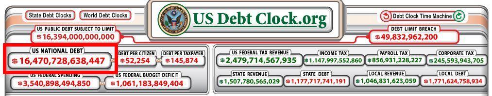 Bildquelle: Screenshot-Ausschnitt www.usdebtclock.org