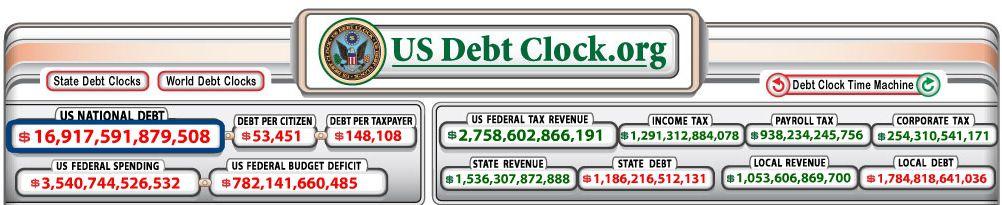 US Debt Clock August 2013