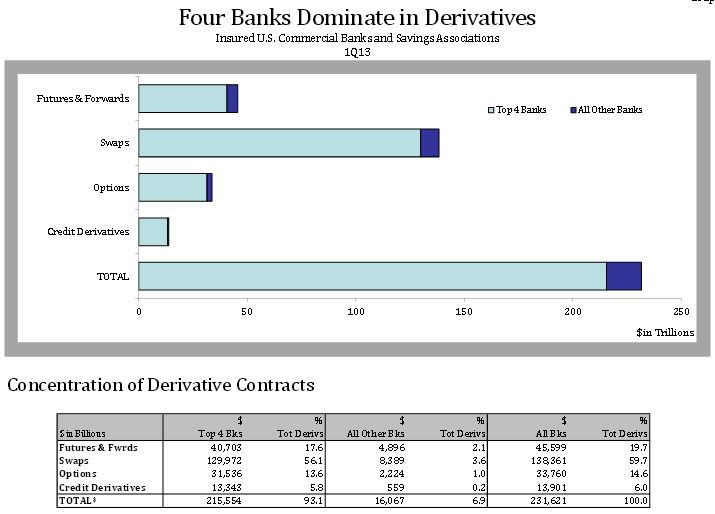 Derivatevolumen TOP4