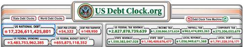 US Debt Clock Dezember 2013