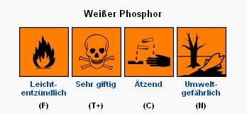 Weißer Phosphor - Bildquelle: Wikipedia