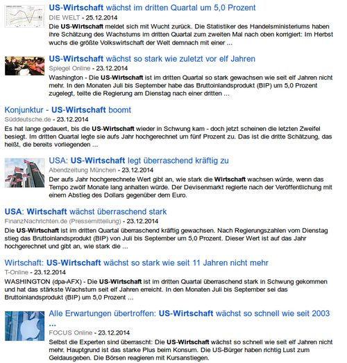 US-Wirtschaft - Google News 30. Dezember 2014 - Bildquelle: Screenshot-Ausschnitt Google News
