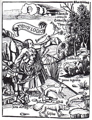 Gregor Reisch Margarita Philosophica Typus Logice - Bildquelle: Wikipedia - Die beiden Hunde veritas und falsitas jagen den Hasen problema, die Logik eilt mit dem Schwert syllogismus bewaffnet hinterher.