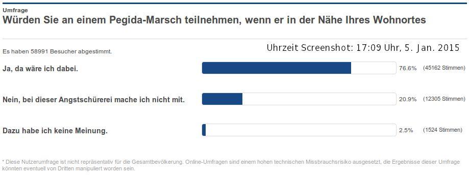 Umfrage PEGIDA - Bildquelle: Screenshot-Ausschnitt T-Online