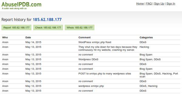 DDoS 2 - Bildquelle: SCreenshot-Ausschnitt www.abuseipdb.com