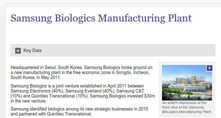 Samsung Biologics - Bildquelle: statelesshomesteading.com