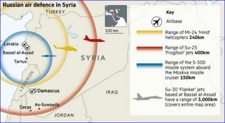 Russische Luftabwehr in Syrien - Bildquelle: www.activistpost.com