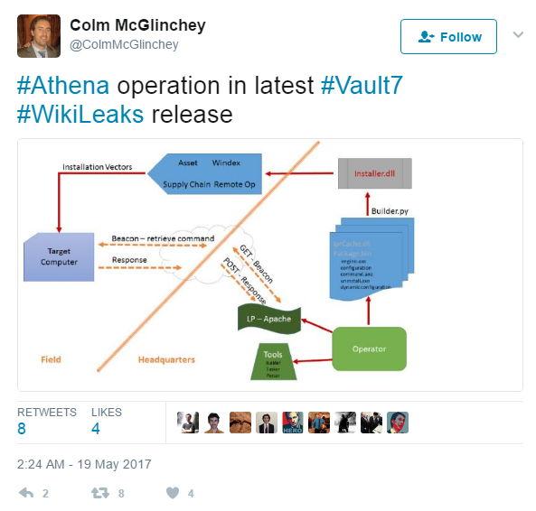 Twitter Colm McGlinchey - Bildquelle: Screenshot-Ausschnitt Twitter