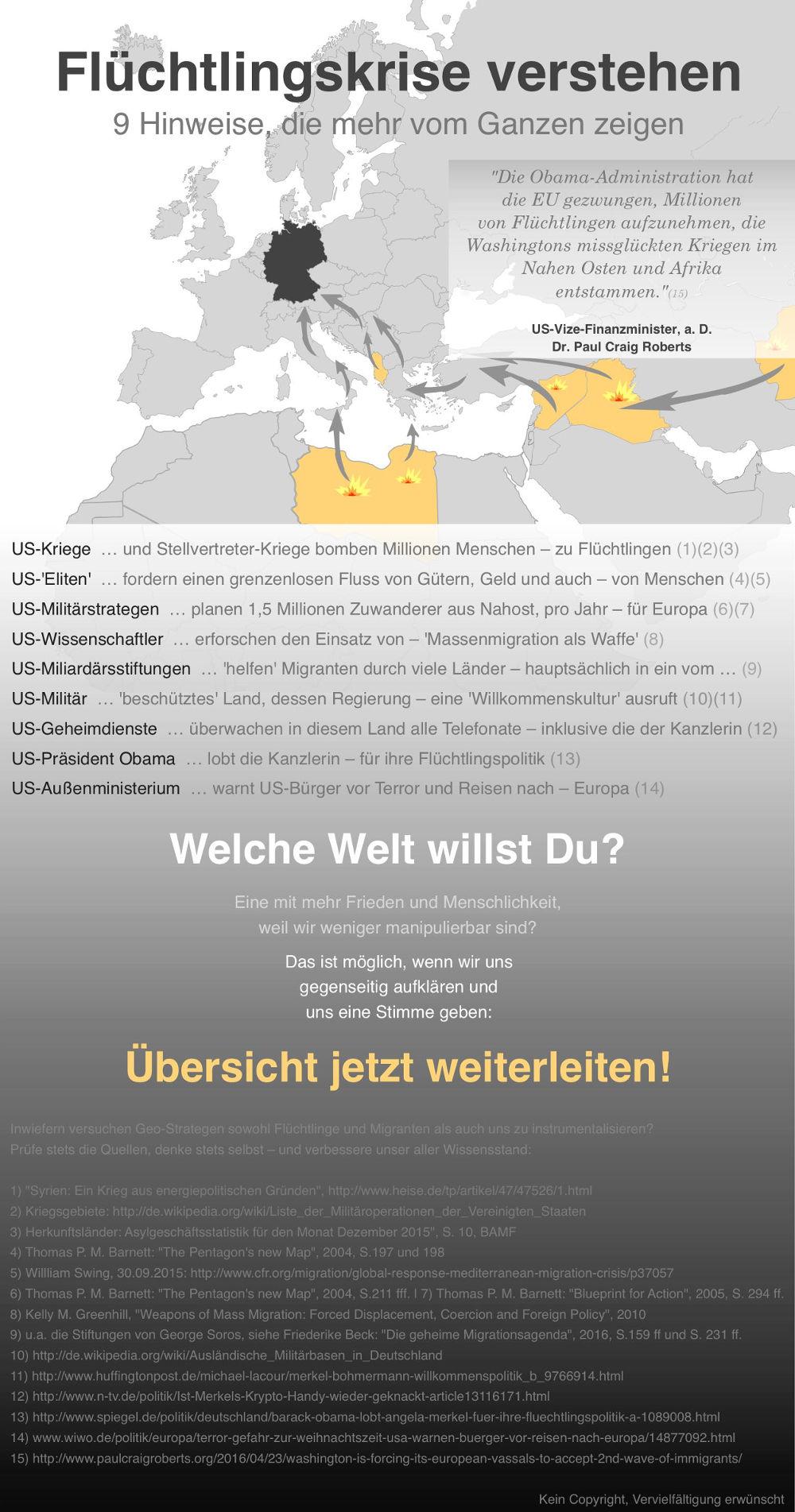 Infografik - Flüchtlingskrise verstehen - Bildquelle: unbekannt, CC BY-NC-SA-Lizenz