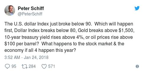 Tweet 1 Peter Schiff - Bildquelle: Screenshot-Ausschnitt Twitter