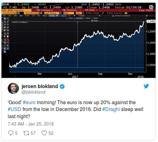Tweet Jeroen Blokland - Bildquelle: Screenshot-Ausschnitt Twitter