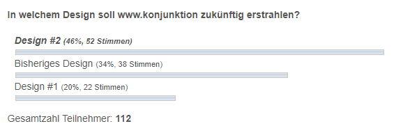 Ergebnis Umfrage ReDesign - Bildquelle: www.konjunktion.info