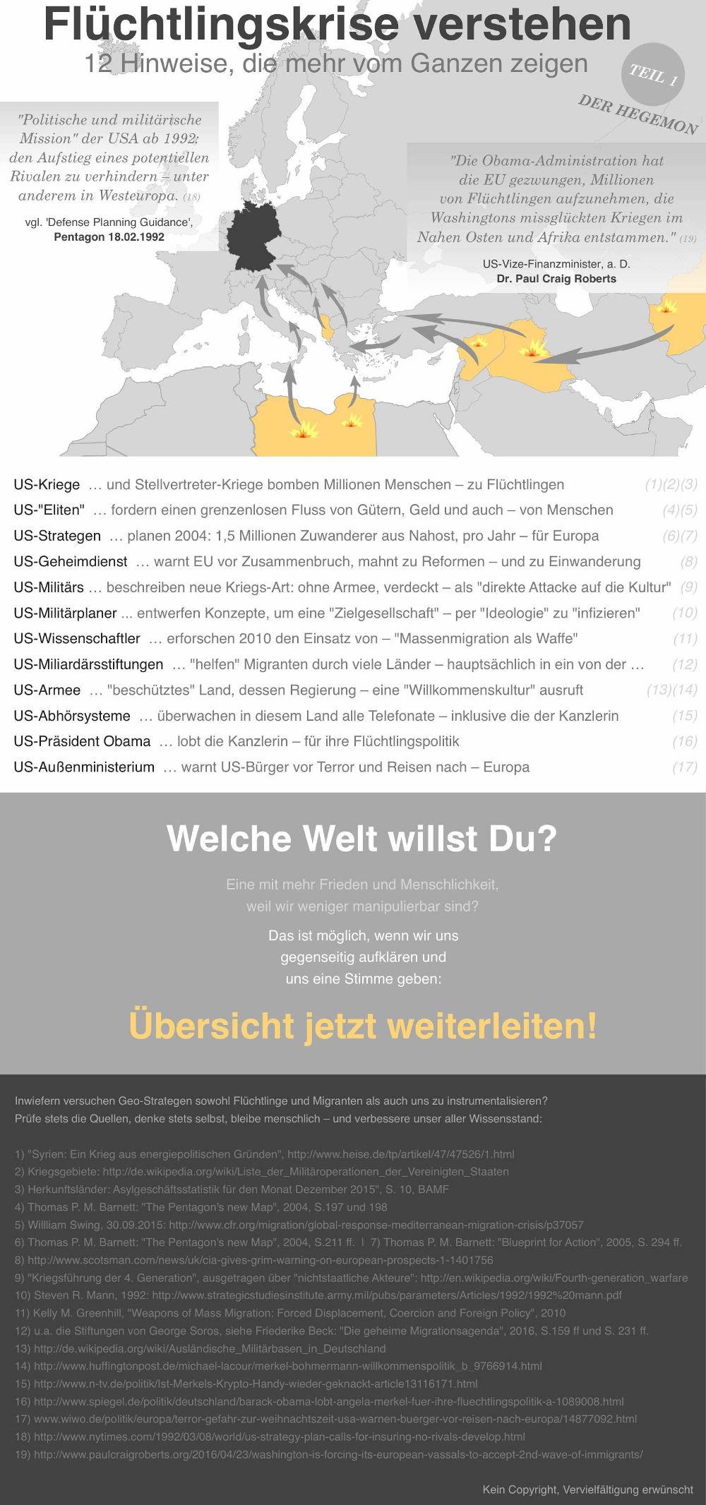 Infografik – Flüchtlingskrise verstehen 2 – Bildquelle: unbekannt, CC BY-NC-SA-Lizenz