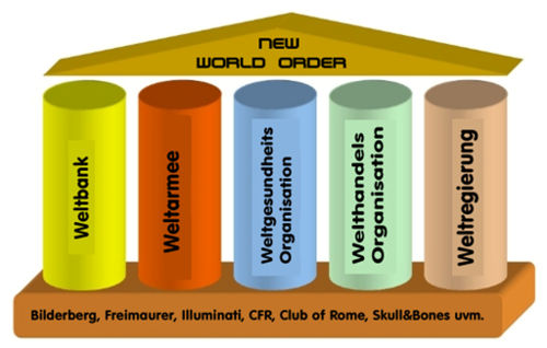Fünf Säulen - Bildquelle: Autor Nomi78