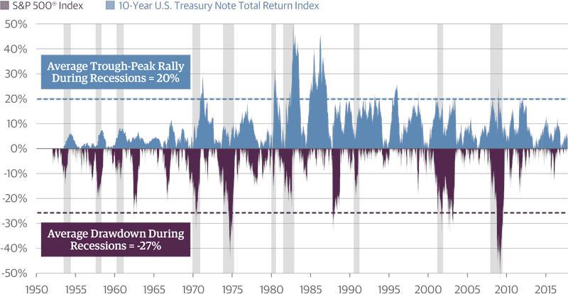 Rezessionen - Bildquelle: www.alt-market.com