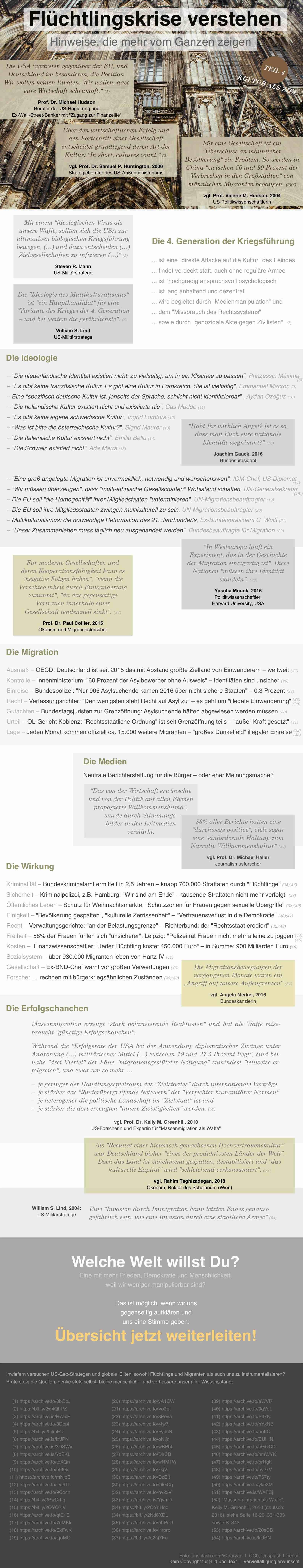 Flüchtlingskrise verstehen - Teil 4 - Bildquelle: unsplash.com/@daryan; CC0, Unsplash License