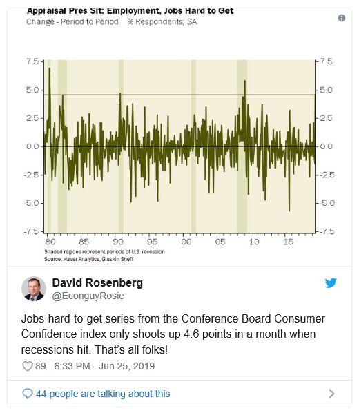 Tweet 2 David Rosenberg - Bildquelle: Screenshot-Ausschnitt Twitter