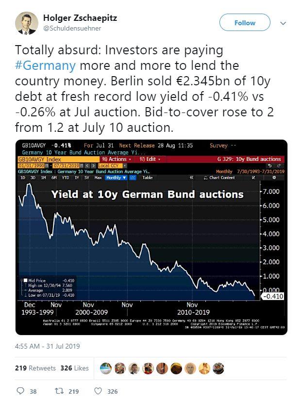 Tweet Holger Zschäpitz - Bildquelle: Screenshot-Ausschnitt Twitter
