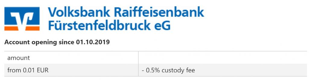 Negativzins Volksbank Fürstenfeldbruck - Bildquelle: news.bitcoin.com