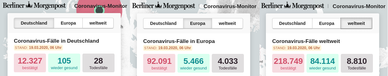 Fallzahlen Coronavirus per 19. März 2020 - Bildquelle: Screenshot-Montage Berliner Morgenpost / www.konjunktion.info