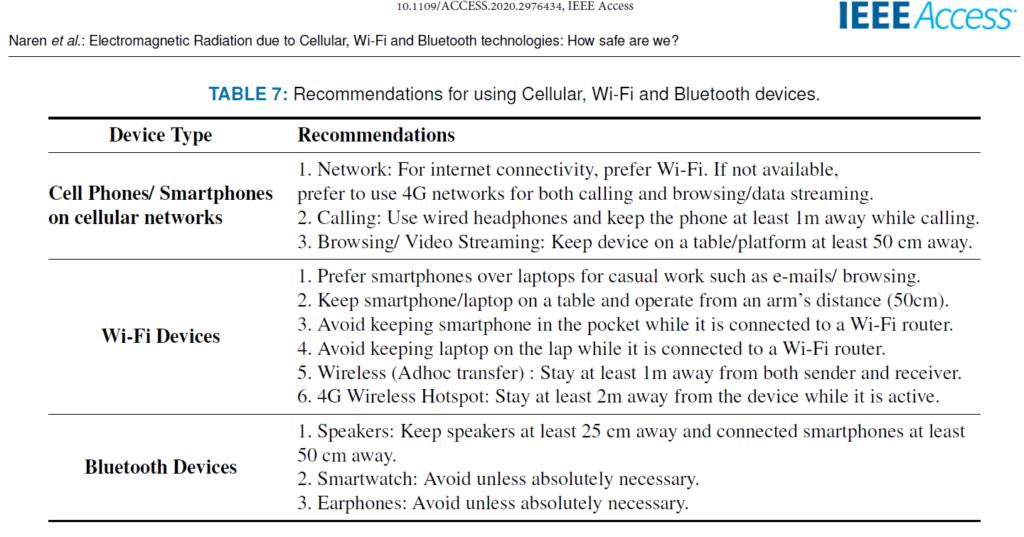IEEE-2019-Paper Recommendations - Bildquelle: Screenshot-Ausschnitt Website IEEE