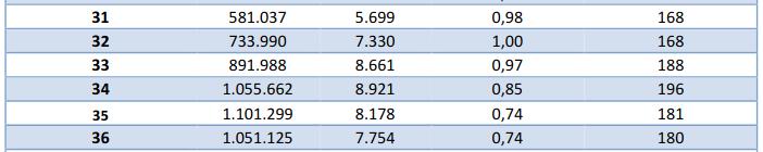 20200909_RKI-Tests je KW Ausschnitt - Bildquelle: Screenshot-Ausschnitt RKI-Lagebericht 9. September 2020
